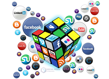 Internet & Social Media Marketing